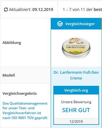 Dr. Lanfermann Fuß-Deo Testsieger